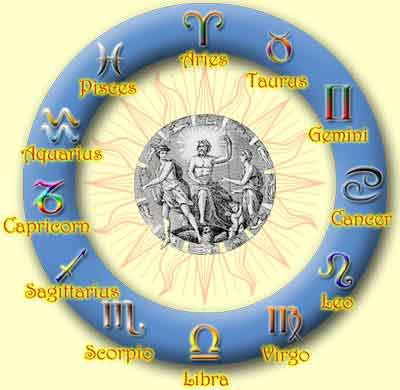 Sun Signs in the Zodiac Astrology Information